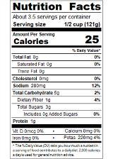 REDBK14_RedGold_PetiteDicedGreenChilies_14.5oz_Nutrition