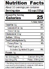 REDBR14_RedGold_PetiteDiced_14.5oz_Nutrition