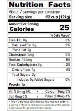 REDBR28_RedGold_PetiteDiced_28oz_Nutrition