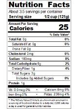 RPKBR14_Redpack_PetiteDicedTomatoes_14.5oz_Nutrition
